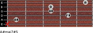 A#maj7#5 for guitar on frets x, 1, 4, 3, 3, 5