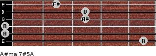 A#maj7#5/A for guitar on frets 5, 0, 0, 3, 3, 2
