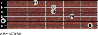A#maj7#5/A for guitar on frets 5, 0, 4, 3, 3, 2