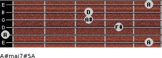 A#maj7#5/A for guitar on frets 5, 0, 4, 3, 3, 5