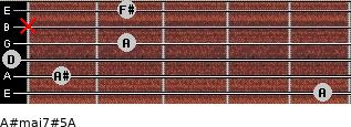 A#maj7#5/A for guitar on frets 5, 1, 0, 2, x, 2
