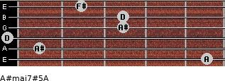 A#maj7#5/A for guitar on frets 5, 1, 0, 3, 3, 2