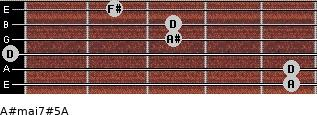 A#maj7#5/A for guitar on frets 5, 5, 0, 3, 3, 2