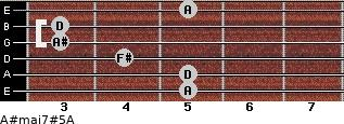 A#maj7#5/A for guitar on frets 5, 5, 4, 3, 3, 5