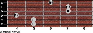 A#maj7#5/A for guitar on frets 5, 5, 4, 7, 7, 6