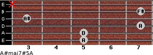 A#maj7#5/A for guitar on frets 5, 5, 7, 3, 7, x