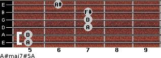A#maj7#5/A for guitar on frets 5, 5, 7, 7, 7, 6
