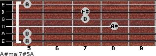 A#maj7#5/A for guitar on frets 5, 5, 8, 7, 7, 5