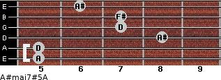 A#maj7#5/A for guitar on frets 5, 5, 8, 7, 7, 6