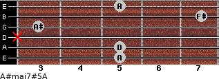 A#maj7#5/A for guitar on frets 5, 5, x, 3, 7, 5