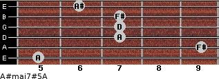 A#maj7#5/A for guitar on frets 5, 9, 7, 7, 7, 6