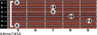 A#maj7#5/A for guitar on frets 5, 9, 8, 7, 7, 5