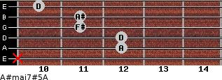 A#maj7#5/A for guitar on frets x, 12, 12, 11, 11, 10