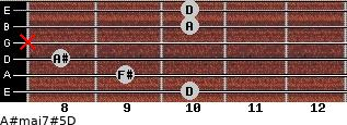 A#maj7#5/D for guitar on frets 10, 9, 8, x, 10, 10