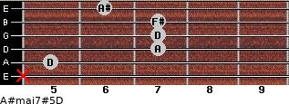 A#maj7#5/D for guitar on frets x, 5, 7, 7, 7, 6