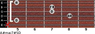 A#maj7#5/D for guitar on frets x, 5, 8, 7, 7, 5