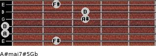 A#maj7#5\Gb for guitar on frets 2, 0, 0, 3, 3, 2