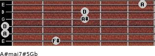 A#maj7#5\Gb for guitar on frets 2, 0, 0, 3, 3, 5
