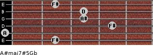 A#maj7#5\Gb for guitar on frets 2, 0, 4, 3, 3, 2