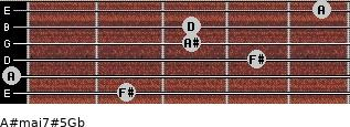 A#maj7#5\Gb for guitar on frets 2, 0, 4, 3, 3, 5