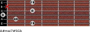 A#maj7#5\Gb for guitar on frets 2, 1, 0, 2, x, 2