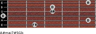 A#maj7#5\Gb for guitar on frets 2, 5, 0, 3, 3, 5