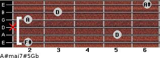 A#maj7#5\Gb for guitar on frets 2, 5, x, 2, 3, 6