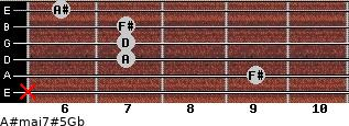 A#maj7#5\Gb for guitar on frets x, 9, 7, 7, 7, 6