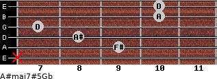 A#maj7#5\Gb for guitar on frets x, 9, 8, 7, 10, 10