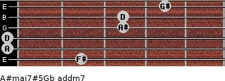 A#maj7#5/Gb add(m7) guitar chord