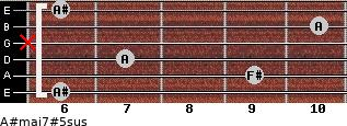 A#maj7#5sus for guitar on frets 6, 9, 7, x, 10, 6