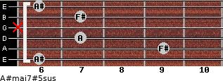A#maj7#5sus for guitar on frets 6, 9, 7, x, 7, 6