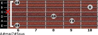 A#maj7#5sus for guitar on frets 6, 9, 8, x, 10, 6