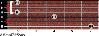 A#maj7#5sus for guitar on frets 6, x, 4, 2, x, 2