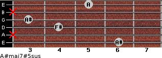 A#maj7#5sus for guitar on frets 6, x, 4, 3, x, 5