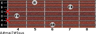 A#maj7#5sus for guitar on frets 6, x, 4, x, 7, 5