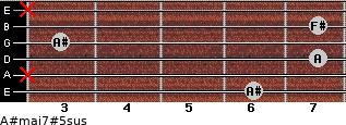 A#maj7#5sus for guitar on frets 6, x, 7, 3, 7, x