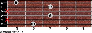 A#maj7#5sus for guitar on frets 6, x, 7, x, 7, 5
