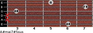 A#maj7#5sus for guitar on frets 6, x, x, 3, 7, 5