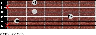 A#maj7#5sus for guitar on frets x, 1, 4, 2, x, 2