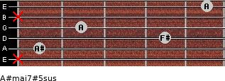 A#maj7#5sus for guitar on frets x, 1, 4, 2, x, 5