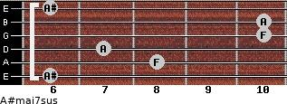 A#maj7sus for guitar on frets 6, 8, 7, 10, 10, 6
