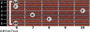 A#maj7sus for guitar on frets 6, 8, 7, 10, 6, 6