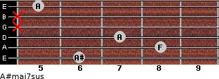 A#maj7sus for guitar on frets 6, 8, 7, x, x, 5