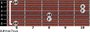 A#maj7sus for guitar on frets 6, 8, 8, 10, 10, 6
