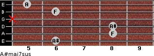 A#maj7sus for guitar on frets 6, 8, 8, x, 6, 5