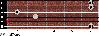 A#maj7sus for guitar on frets 6, x, 3, 2, 6, 6