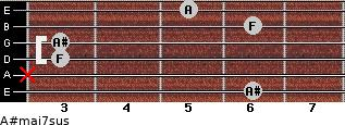 A#maj7sus for guitar on frets 6, x, 3, 3, 6, 5