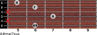 A#maj7sus for guitar on frets 6, x, 7, x, 6, 5