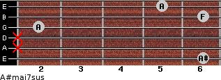 A#maj7sus for guitar on frets 6, x, x, 2, 6, 5